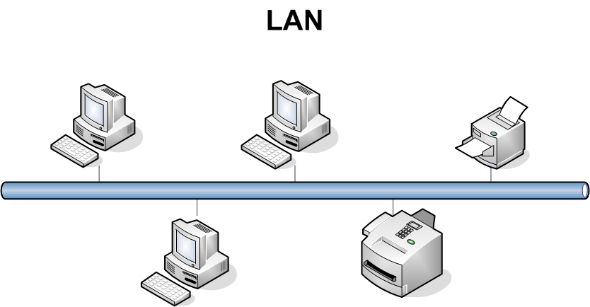 descrizione di una rete lan  u2013 telecommunication