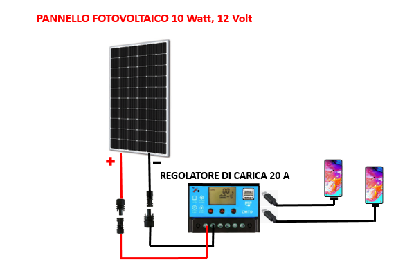 Schema Elettrico Regolatore Di Carica Per Pannelli Solari : Regolatori di carica per impianti fotovoltaici solar energy point